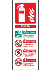 Water Identification - Quick Fix Sign