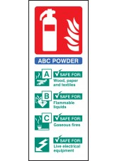 Dry Powder Identification - Quick Fix Sign