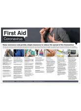 Coronavirus Information Detailed Poster