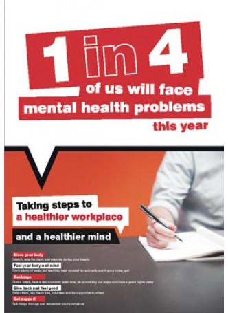 Workplace Well-Being Taking steps to a healthier workplace. Mental Health Poster