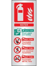 Water Extinguisher Identification - Aluminium